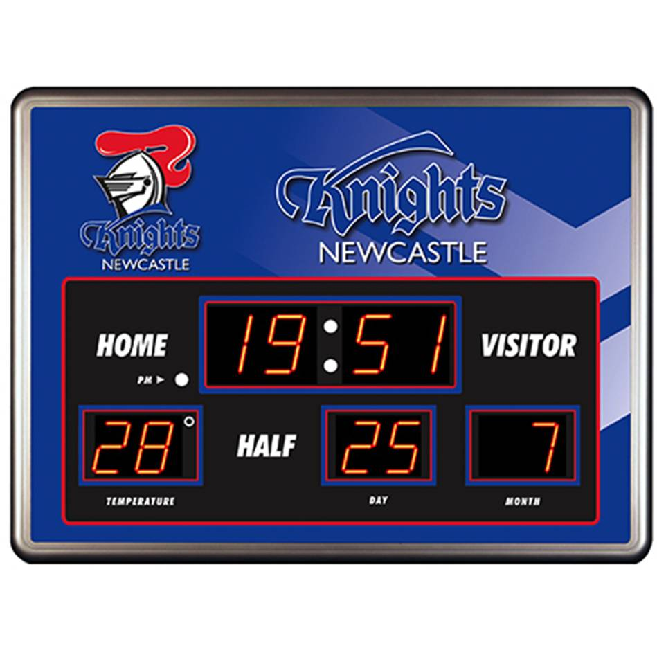 mainScoreboard Clock0